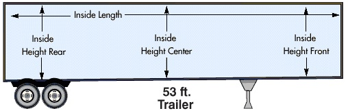 53 Foot Tractor Trailer Dimensions : Semi trailer dimensions over the road